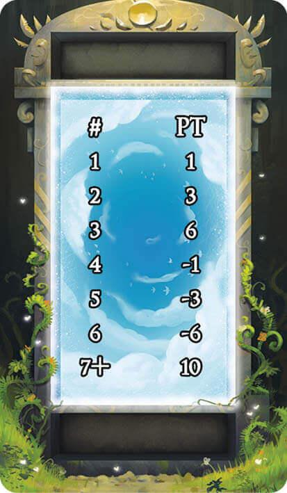 5 carte Punteggio